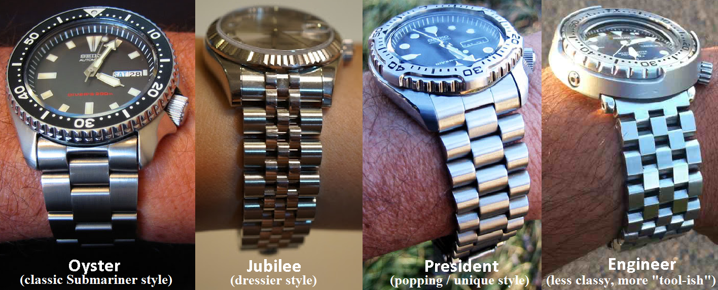Watch Bracelet Types